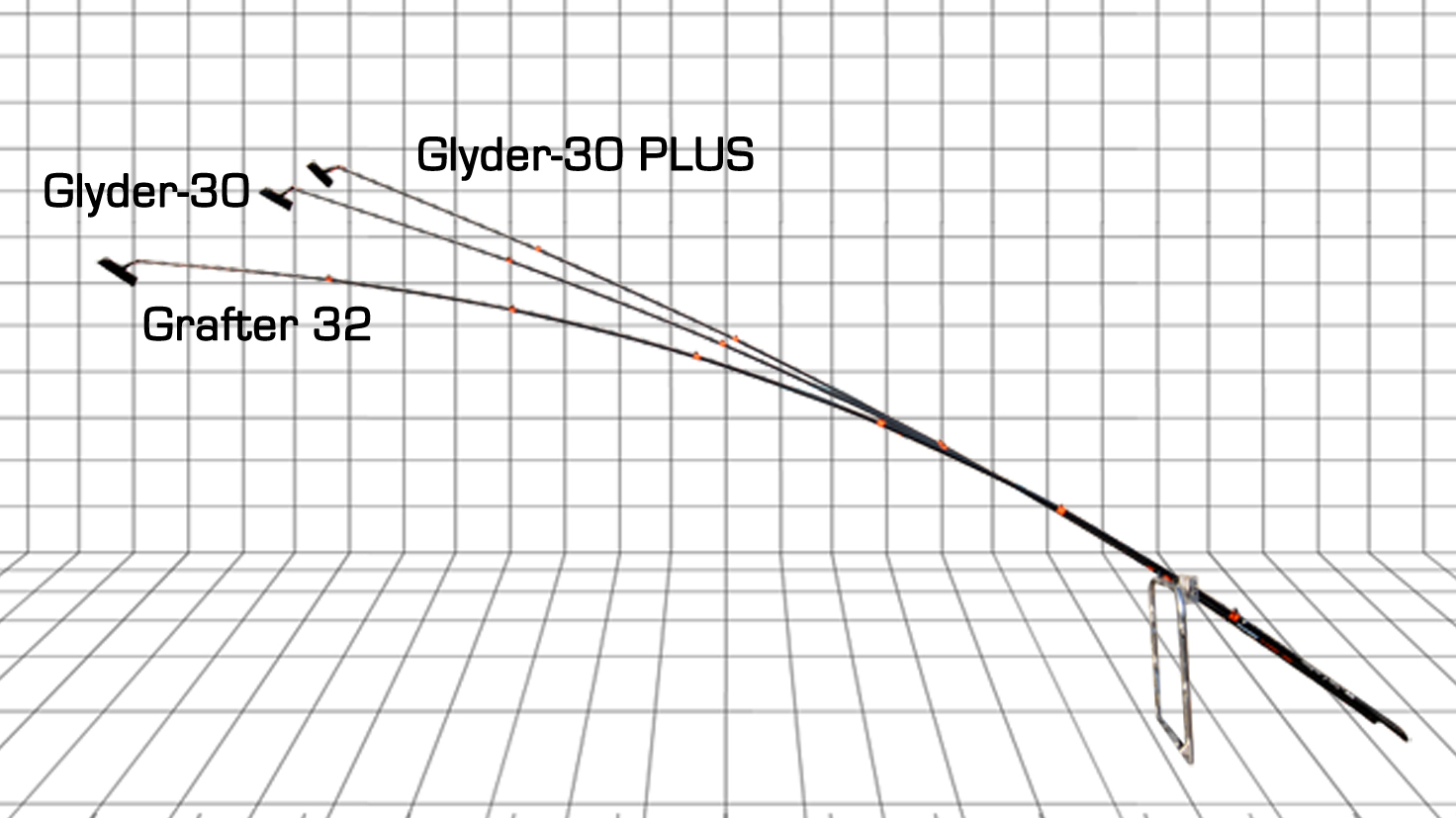 Grafter Vs Glyder Vs Glyderplus Comparison